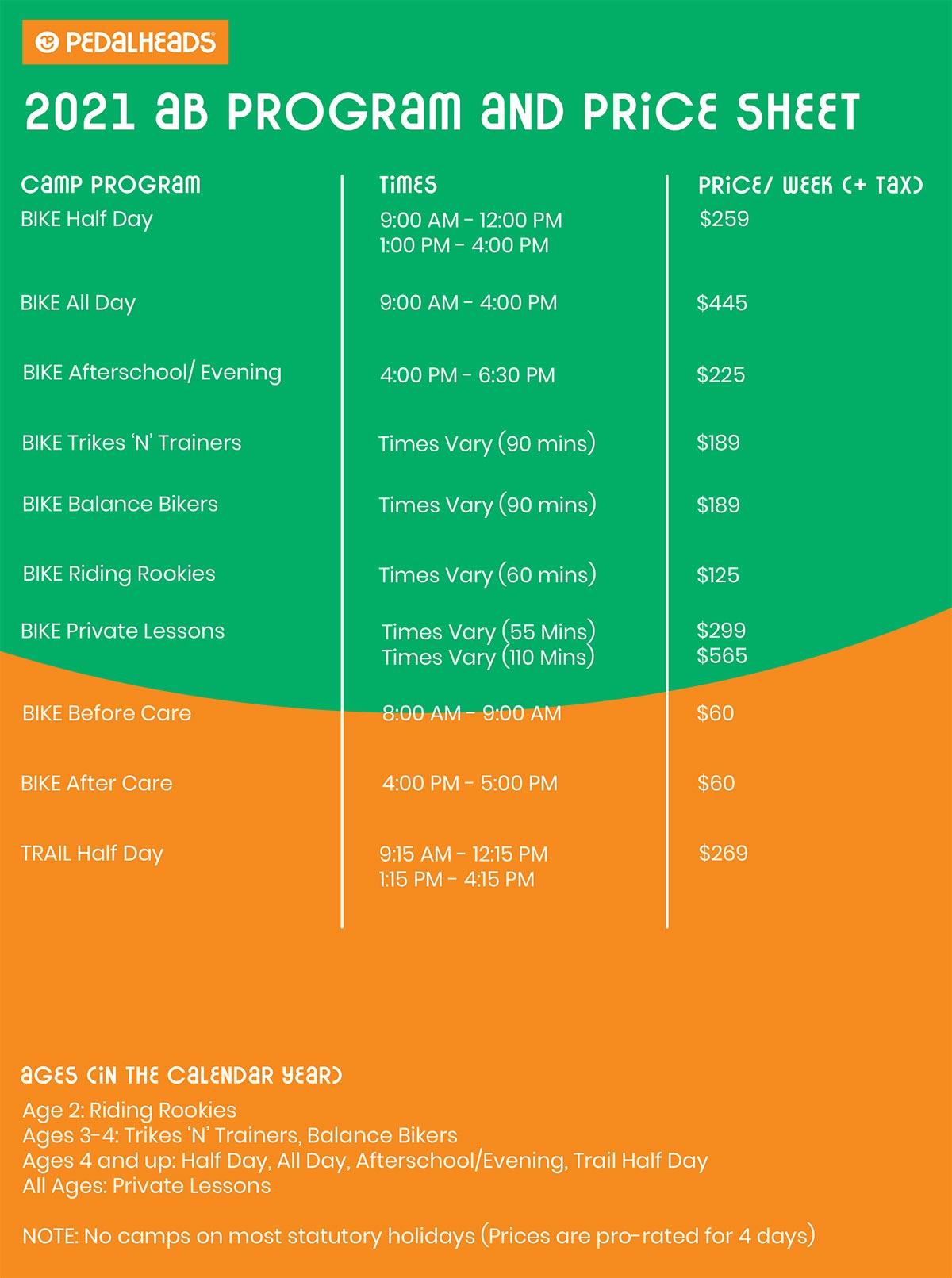 Alberta Price Sheet